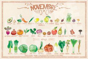 fruits légumes saison novembre